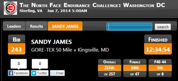 50-miler results